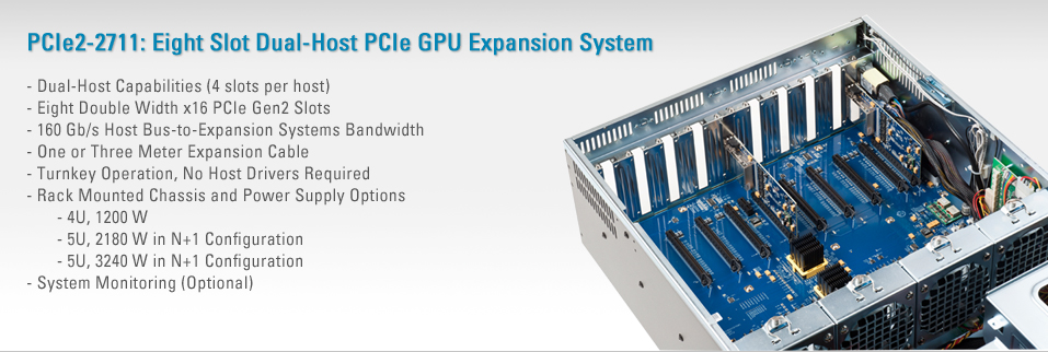 PCIe2-2710:PCIe Gen2 Expansion System with Eight, Double-Width Slots